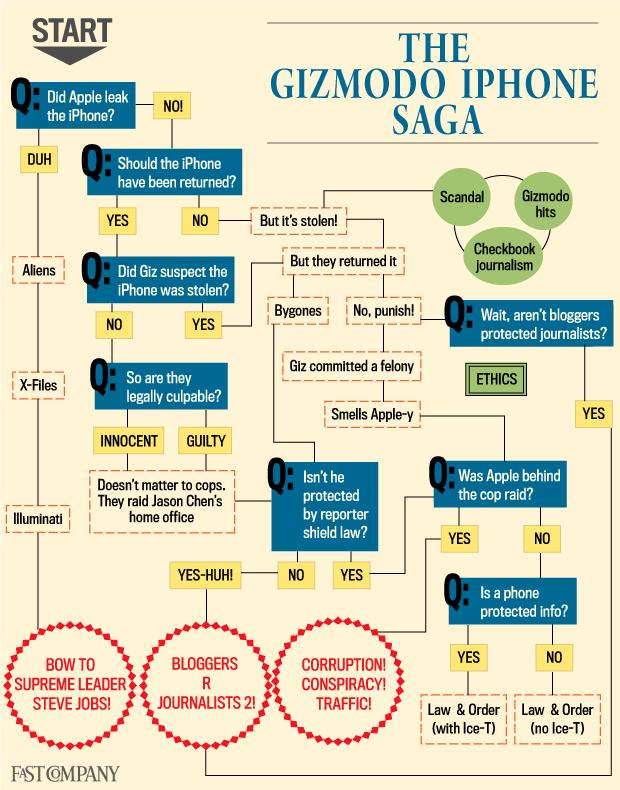 giz-iphone-adventure