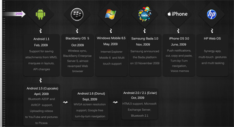 iPhoneFreakz _ All The Latest And Greatest iPhone News » The ...