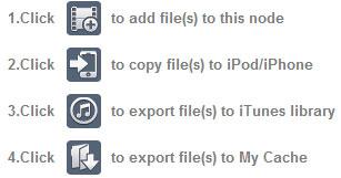 4Media-iPod-Max9