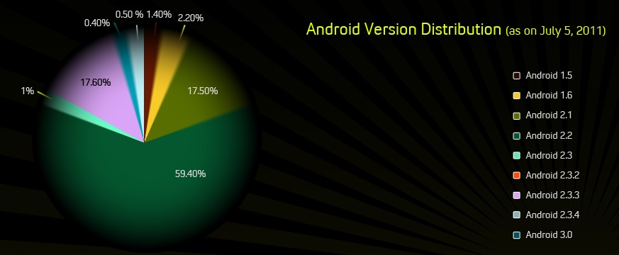 android-infograph-live 1