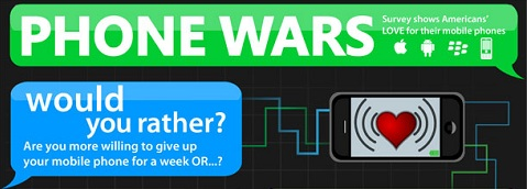 infographic_phonewars 1