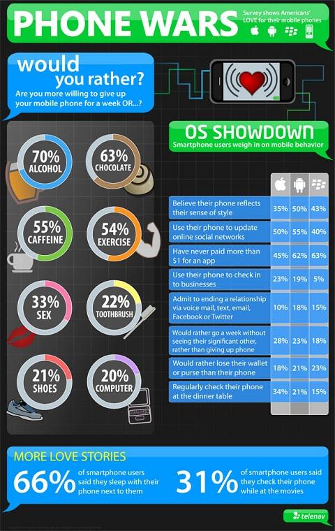 infographic_phonewars