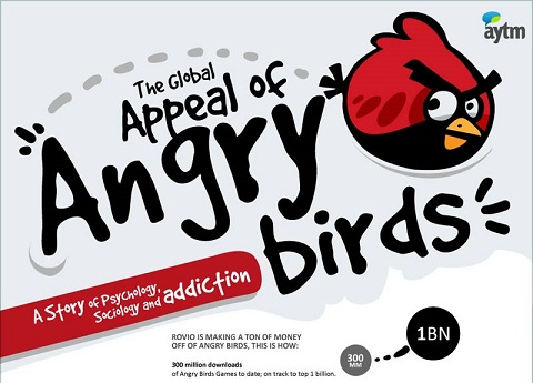 The Global Appeal of Angry Birds [infographic] 2