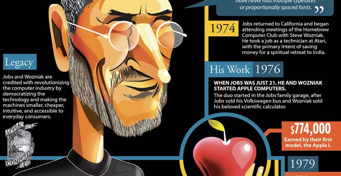 SteveJobs1