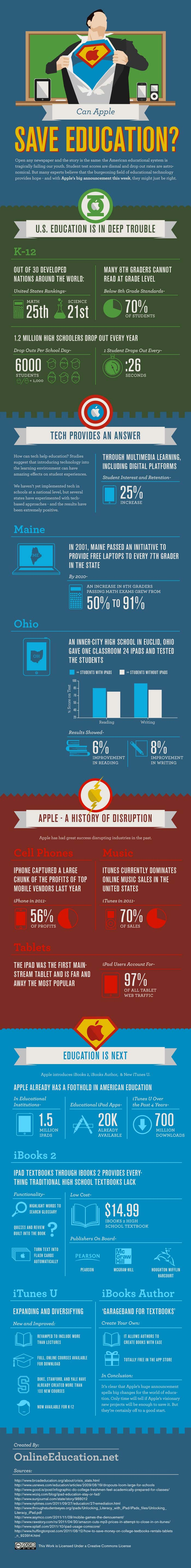 can-apple-save-education-2
